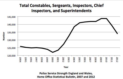 Gun Control and Crime Statistics - Does Gun Control Reduce Crime?