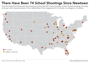 "Unhelpful Exaggeration of Data on ""School Shootings"" Sets Back Scholarship on Gun Violence"