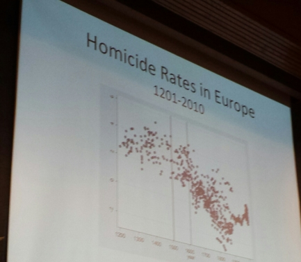 Moody European Homicide Data