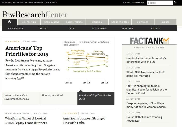 Pew Research Center Homepage