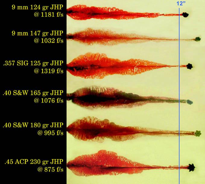 Handgun Bullet Energy Transfer from http://blog.cheaperthandirt.com/terminal-ballistics/