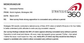 Survey on Attitudes Toward Concealed Carry Commissioned by Everytown for Gun Safety