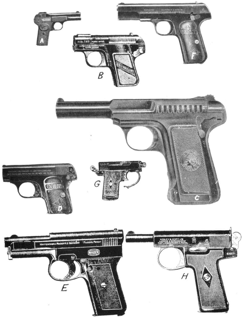 Image from Pollard captioned: Pocket Automatics: A. Browning Old Model .32 B. Bayard .32, .380, .25 C. Savage .32, .380 D. Colt .25 E. Mauser .25 F. Colt .32 G. Webley .25 H. Webley .320, .380