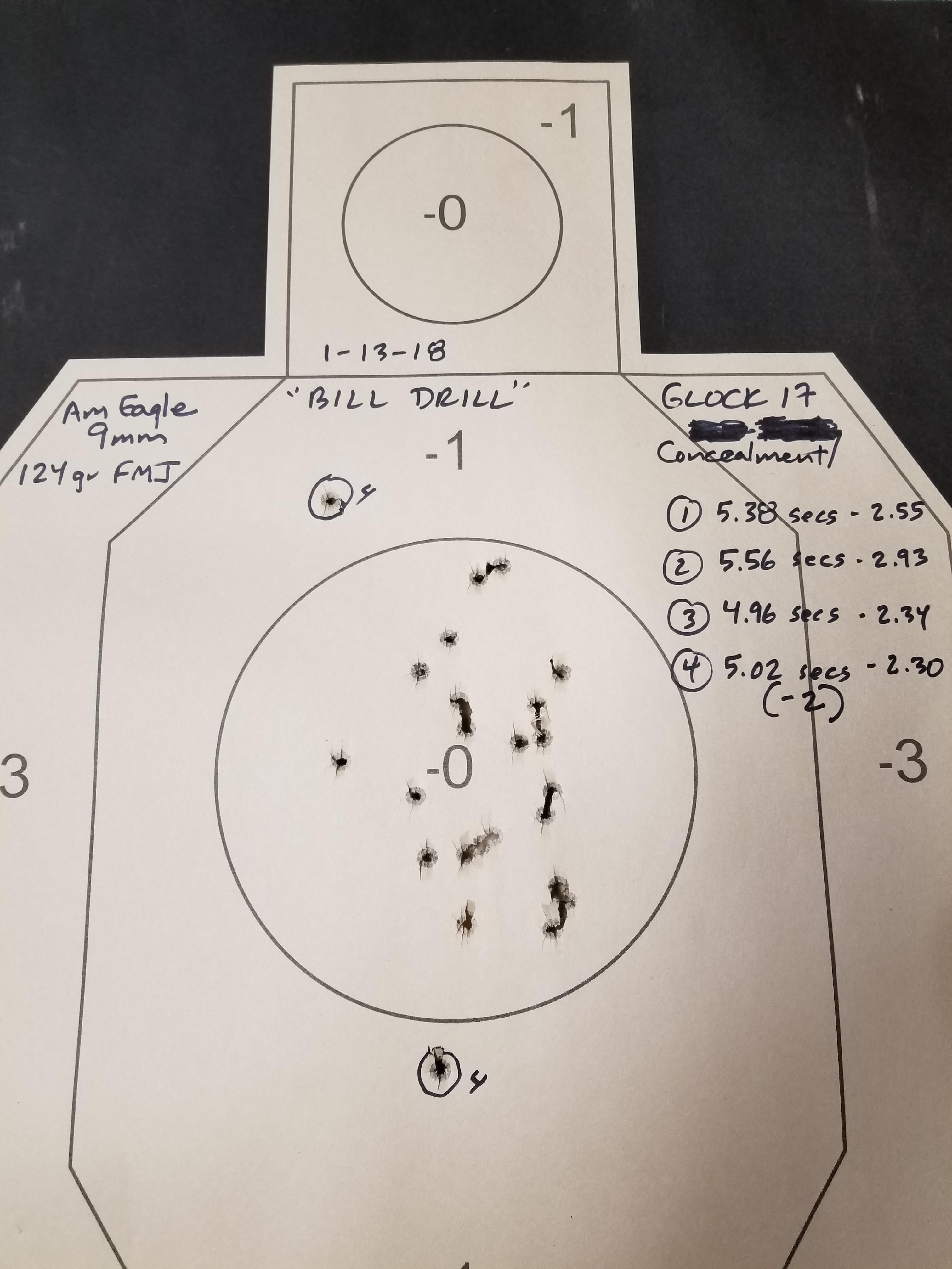 Shooting Skills Baseline Drills, Round 1: 5×5, Bill Drill, F.A.S.T.